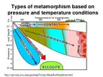 types of metamorphism based on pressure and temperature conditions