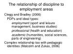 the relationship of discipline to employment areas
