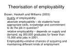 theorisation of employability