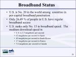 broadband status