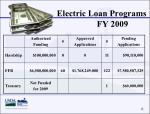 electric loan programs fy 2009