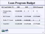 loan program budget13
