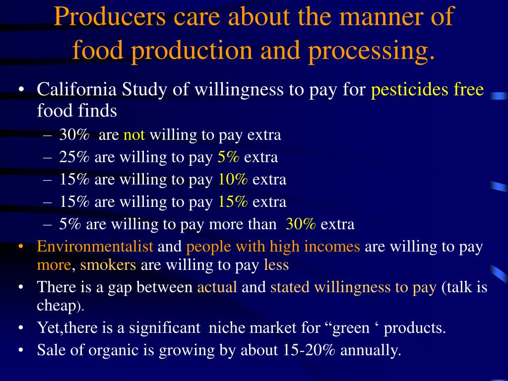Producers care about the manner of food production and processing.