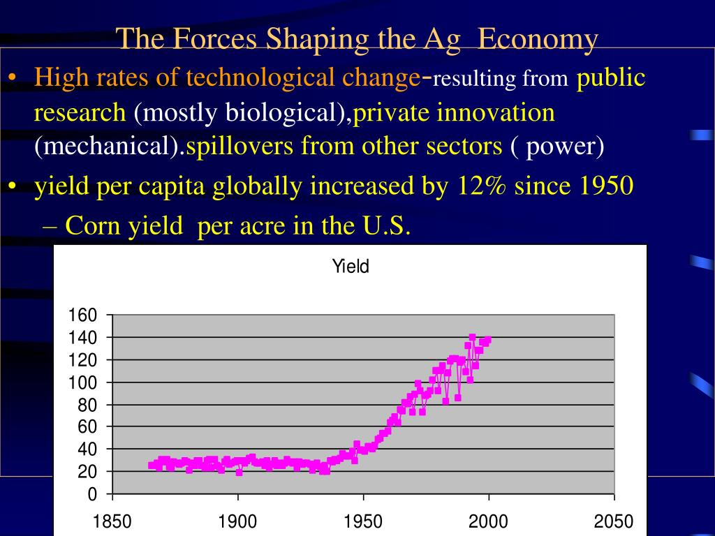 The Forces Shaping the Ag  Economy