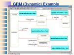 grm dynamic example