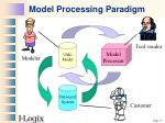 model processing paradigm