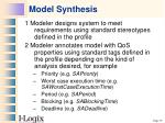 model synthesis