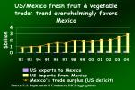 us mexico fresh fruit vegetable trade trend overwhelmingly favors mexico