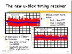 the new u blox timing receiver