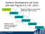 systems development life cycle see also figures 2 4 2 5 cont