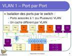 vlan 1 port par port