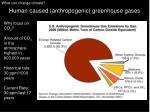 human caused anthropogenic greenhouse gases