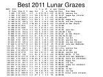 best 2011 lunar grazes