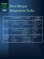 post merger integration tasks