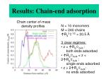 results chain end adsorption