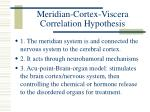 meridian cortex viscera correlation hypothesis