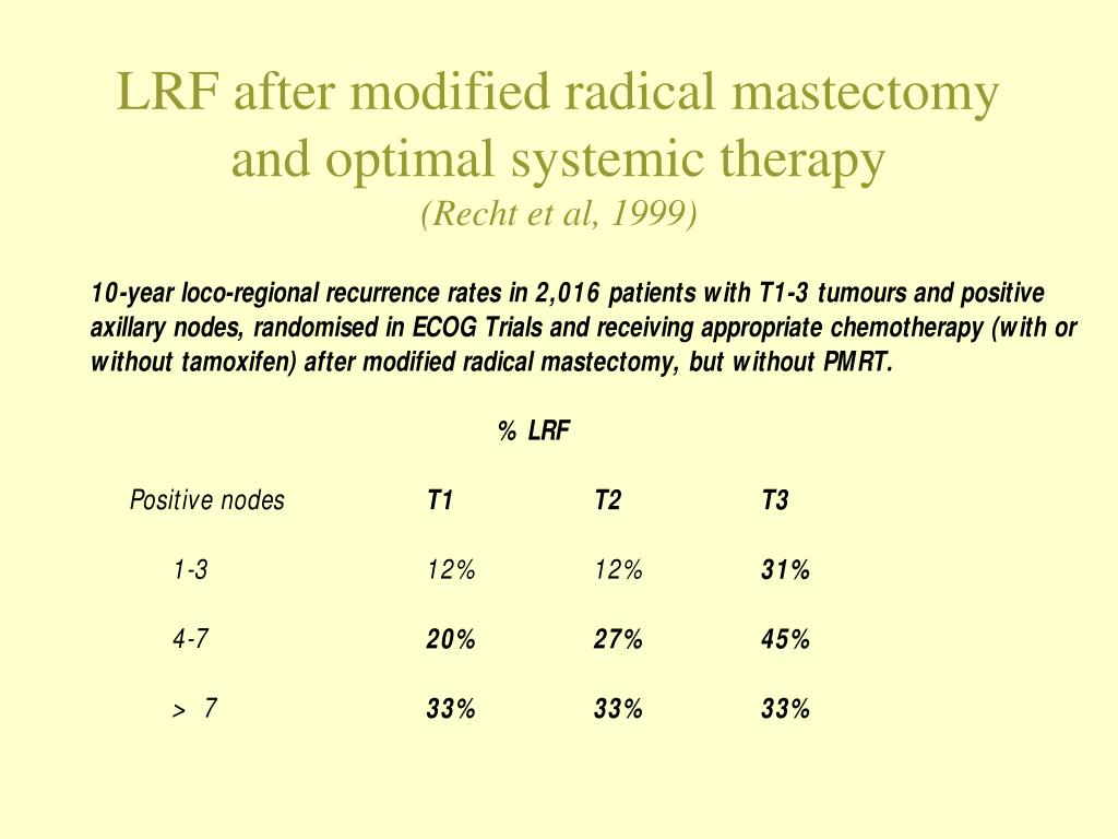 LRF after modified radical mastectomy and optimal systemic therapy