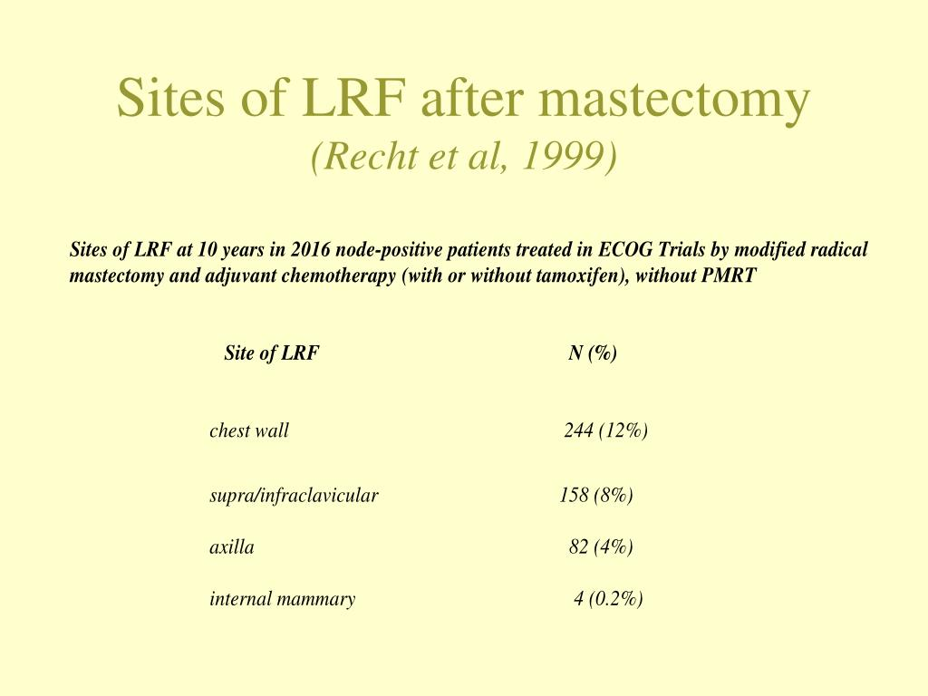 Sites of LRF after mastectomy