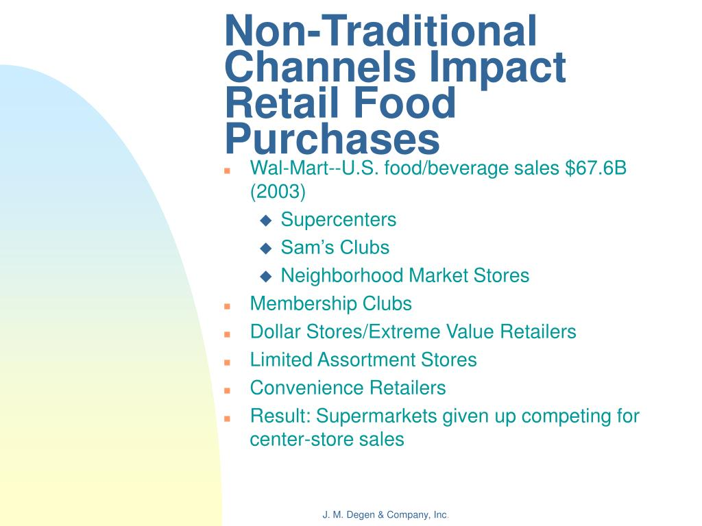 Non-Traditional Channels Impact Retail Food Purchases