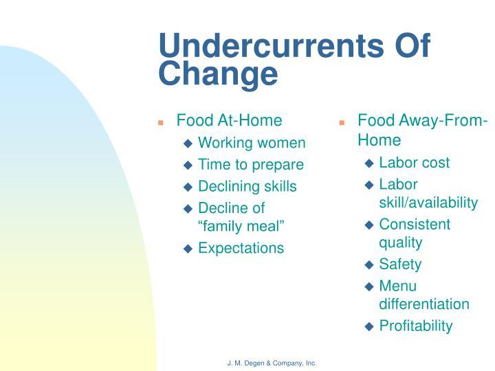 Undercurrents of change