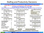 staffing and productivity decisions
