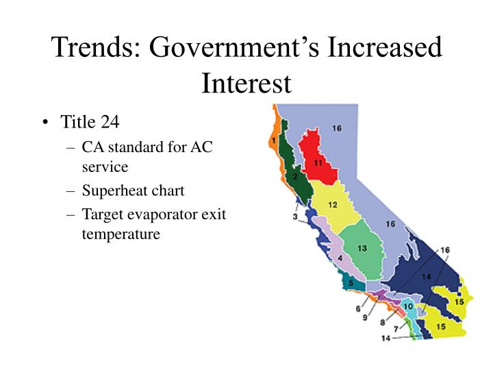 Trends: Government's Increased Interest