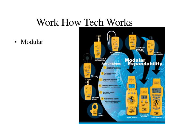 Work How Tech Works