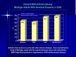 percent with arthritis among michigan adults with selected diseases in 2005