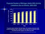 projected number of michigan adults with activity limitations due to arthritis 2005 2030