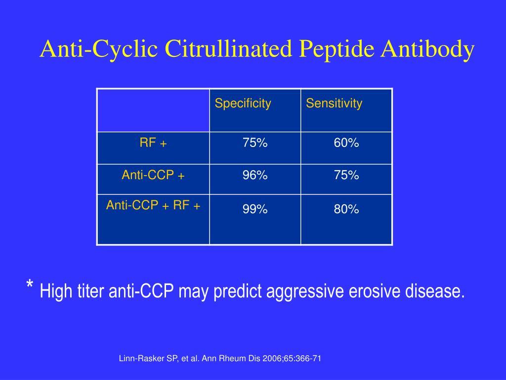 Anti-Cyclic Citrullinated Peptide Antibody