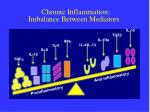 chronic inflammation imbalance between mediators