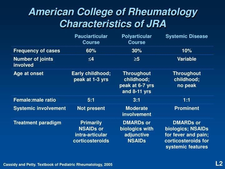 American college of rheumatology characteristics of jra