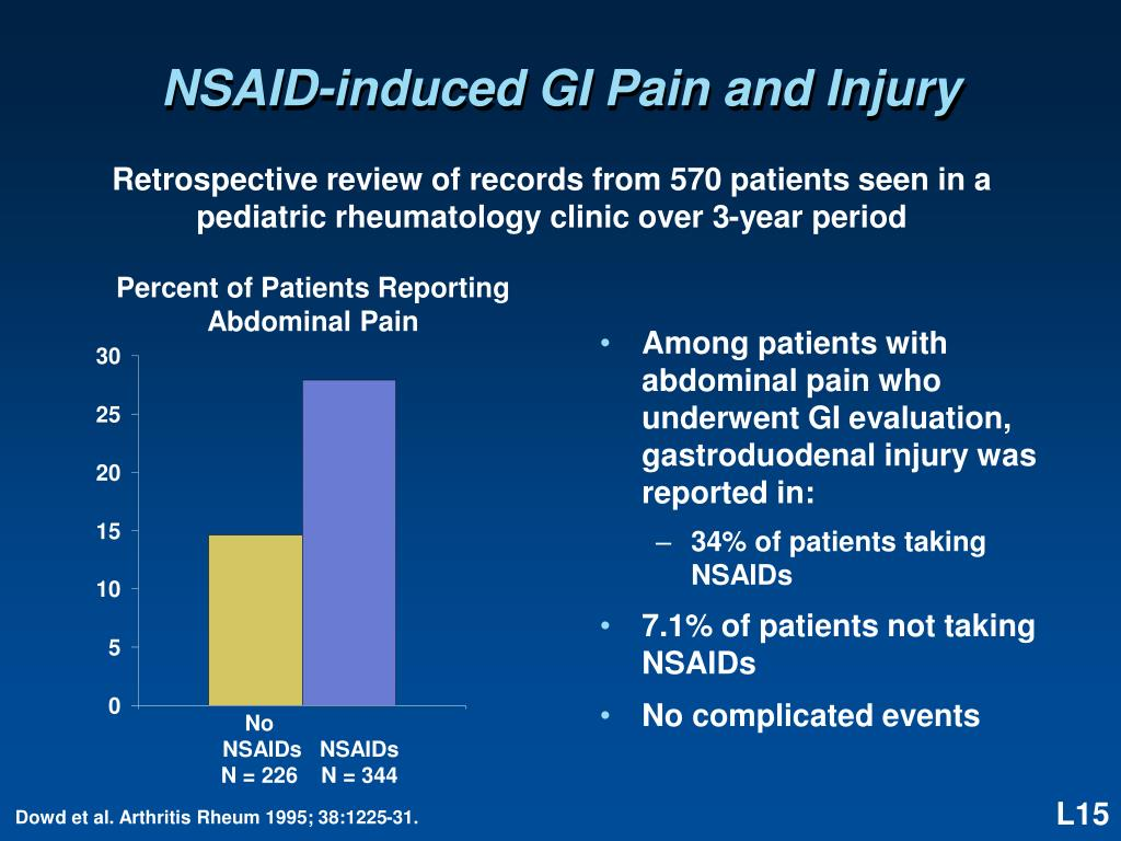 Among patients with abdominal pain who underwent GI evaluation, gastroduodenal injury was reported in: