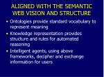 aligned with the semantic web vision and structure