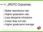 jrotc outcomes