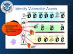 identify vulnerable assets