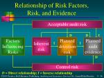 relationship of risk factors risk and evidence
