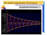 die elektromagnetische schwingung34