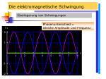 die elektromagnetische schwingung42