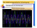 die elektromagnetische schwingung44