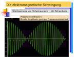die elektromagnetische schwingung45