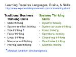 learning requires languages brains skills http www exponentialimprovement com cms learning shtml