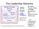 the leadership hierarchy