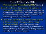 dec 2013 feb 2014 forecast issued november 20 2013 actual