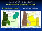 dec 2013 feb 2014 forecast issued november 20 201315