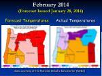 february 2014 forecast issued january 28 2014