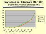 mortalidad por edad para eu 1994 fuente seer cancer statistics 1994