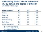functioning matrix sample prevalence by domain and degree of difficulty n 28010 179 missing