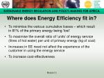 where does energy efficiency fit in