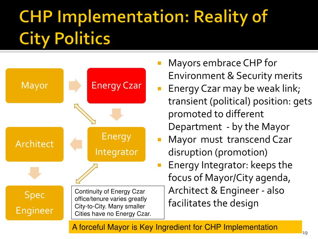 CHP Implementation: Reality of City Politics